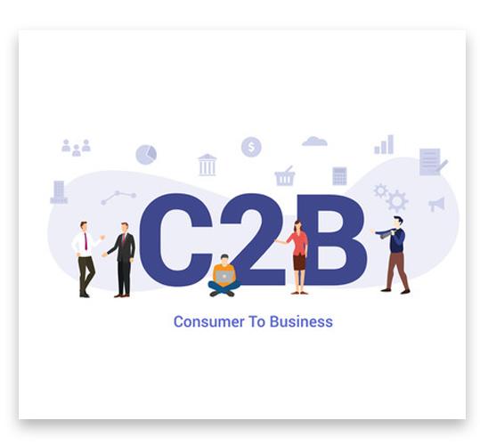 C2B ecommerce business model