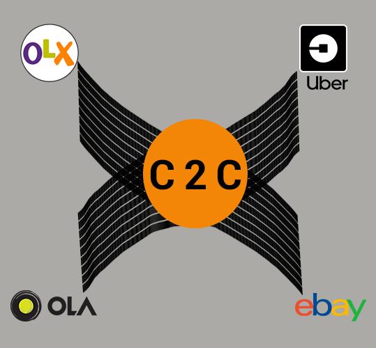 C2C-Ecommerce