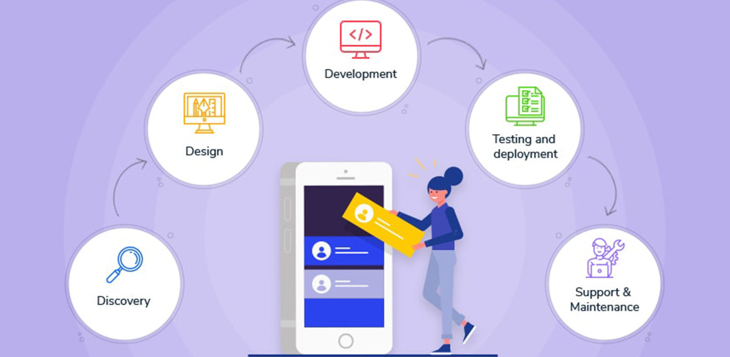 Android ecommerce application