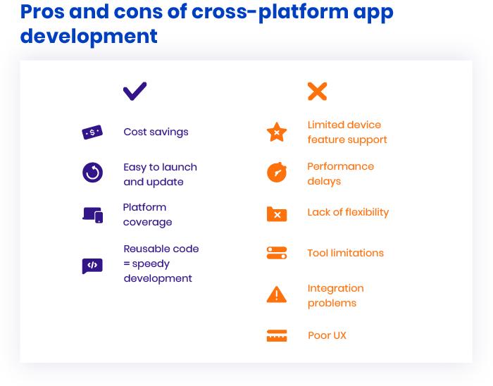 pros and cons of cross-platform ecommerce app development
