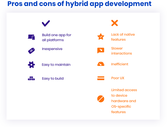 pros and cons of ecommerce hybrid app development