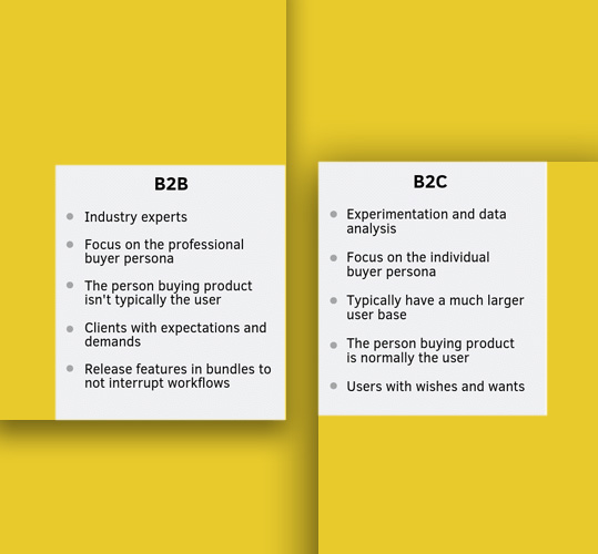 It's essential to understand the differences between B2B and B2C