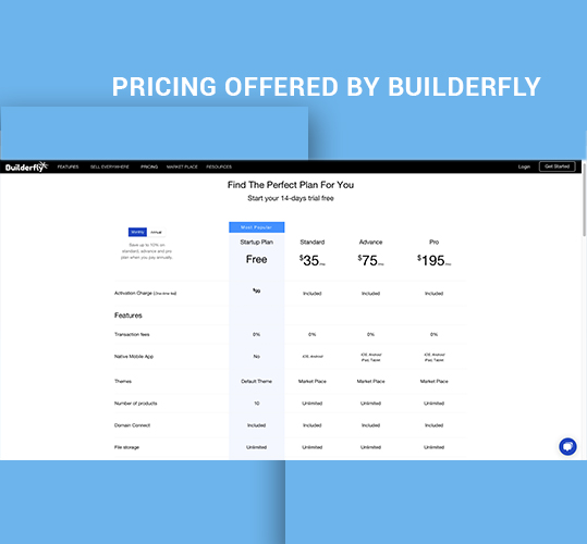 Pricing offered by Builderfly ecommerce platform