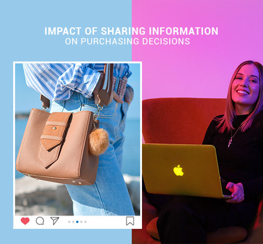 Impact of Sharing Information on Purchasing Decisions