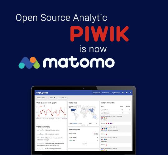 Piwik-Matomo - the ecommerce analytics tool